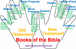 Handy Books of the Bible